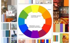 Как подбирать цвета для дизайна интерьера
