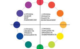 Цветовая гамма и ее восприятие