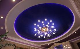 Лампочки для натяжных потолков: особенности выбора