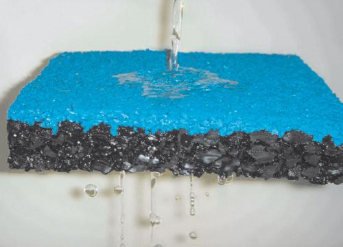 Новые связующие материалы покрытия