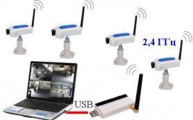 Как использовать беспроводные системы видеонаблюдения
