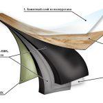 Кварцвиниловая плитка: особенности напольного покрытия и его укладка