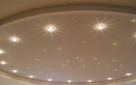 Как рассчитать количество точечных светильников