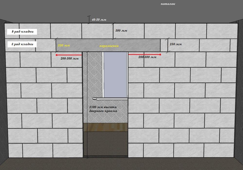 Схема кладки дома из газобетона