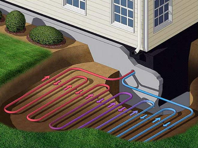 Особенности функционирования геотермального отопления «под ключ»