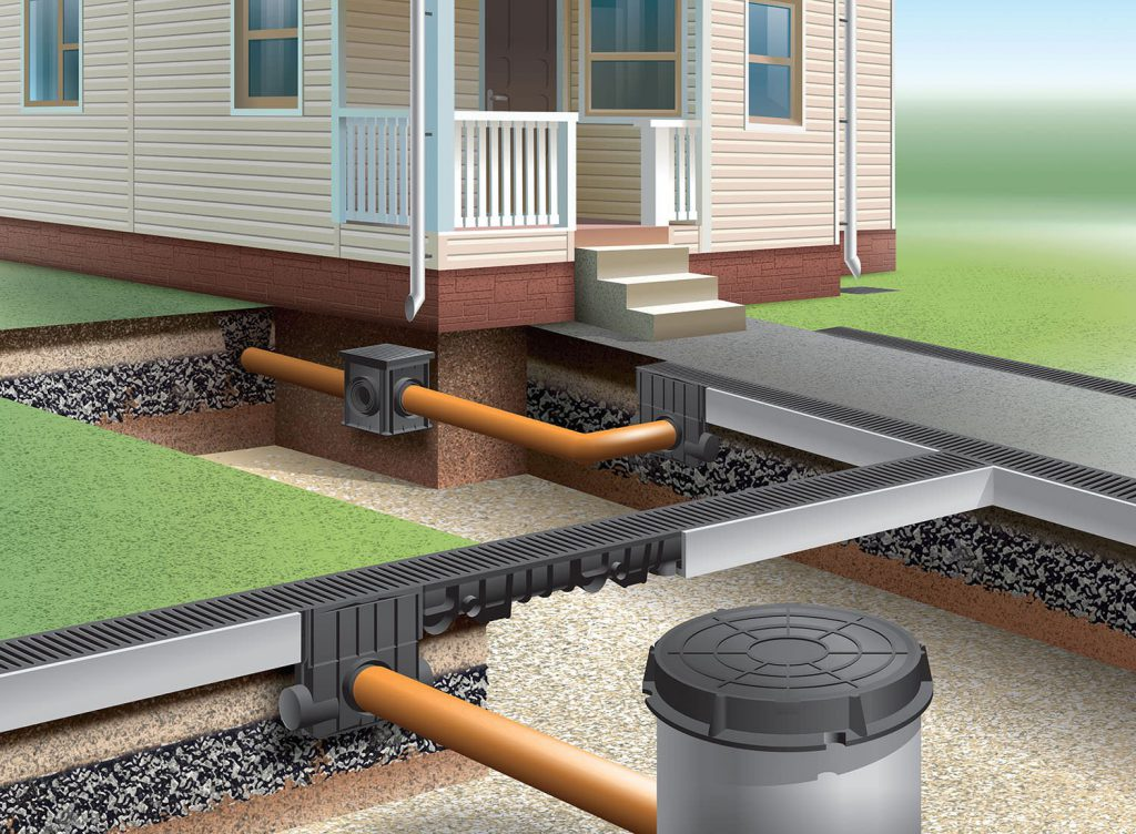 Системы отвода дождевой воды