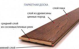 Паркетная доска: особенности покрытия и монтажа