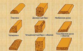 Пиломатериалы хвойных пород: основные виды и применение