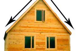 Как сделать красивую крышу